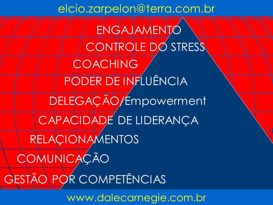 DELEGAÇÃO/Empowerment