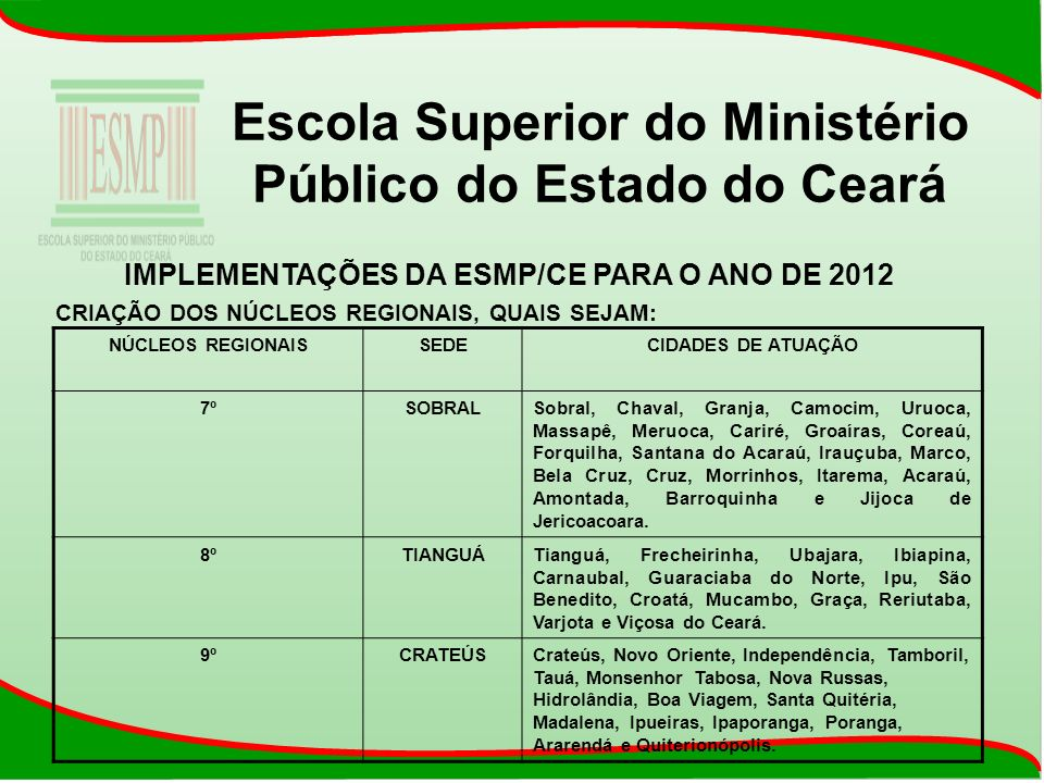 Escola Superior do Ministério Público do Estado do Ceará