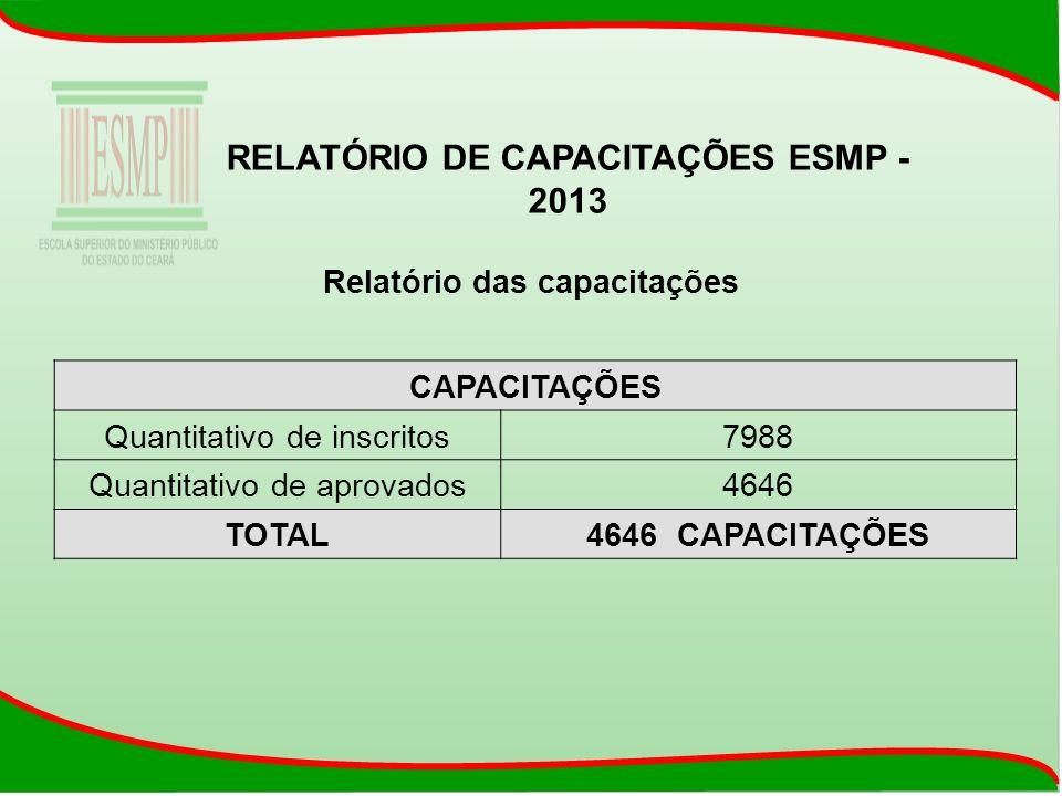 RELATÓRIO DE CAPACITAÇÕES ESMP - 2013 Relatório das capacitações