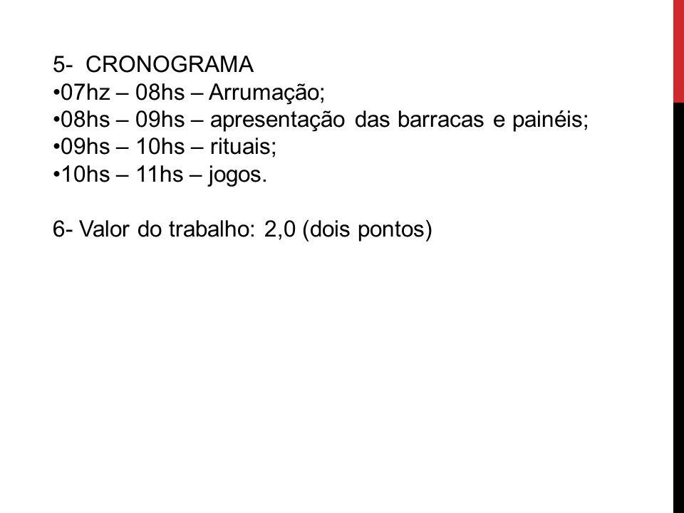 5- CRONOGRAMA 07hz – 08hs – Arrumação; 08hs – 09hs – apresentação das barracas e painéis; 09hs – 10hs – rituais;