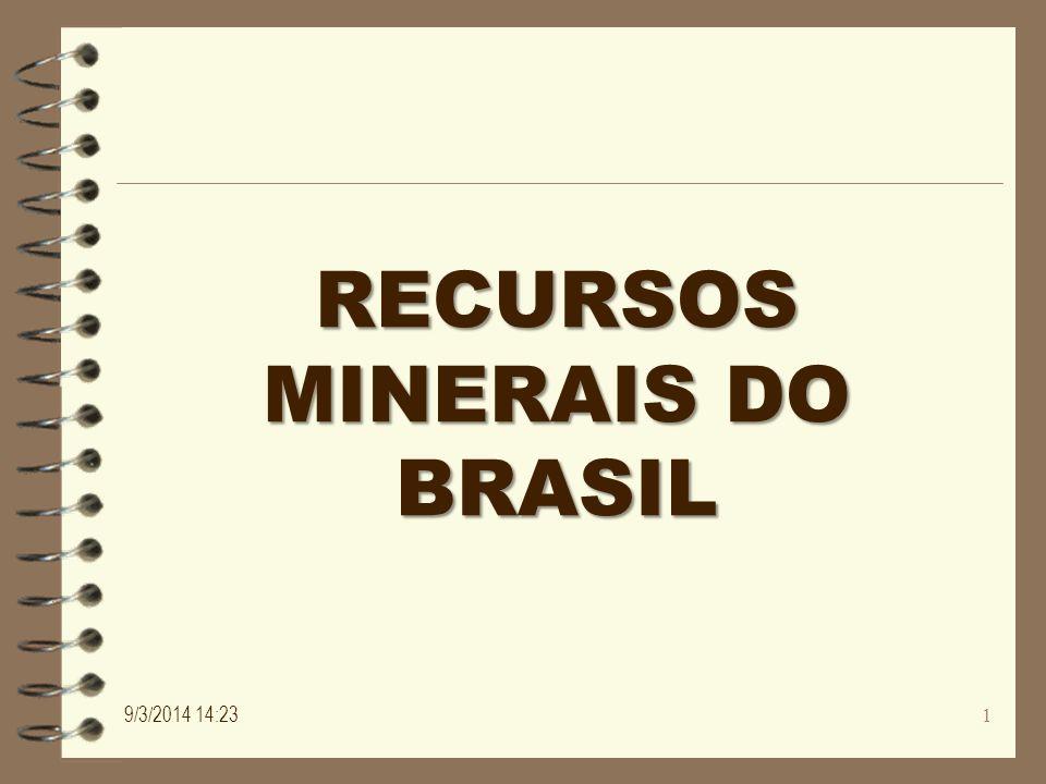 RECURSOS MINERAIS DO BRASIL