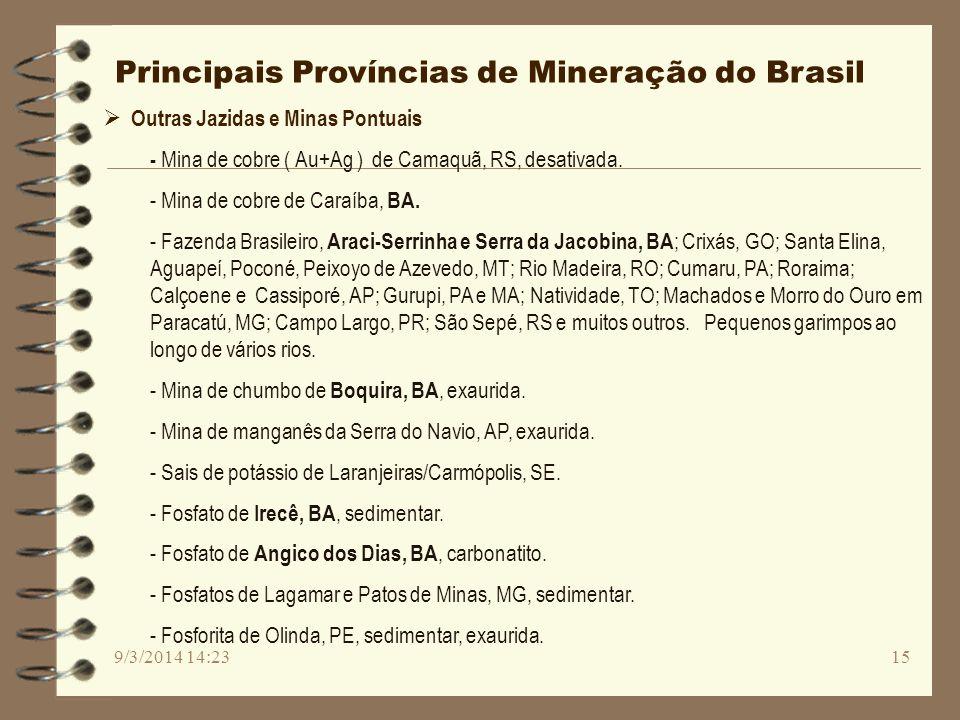 Principais Províncias de Mineração do Brasil