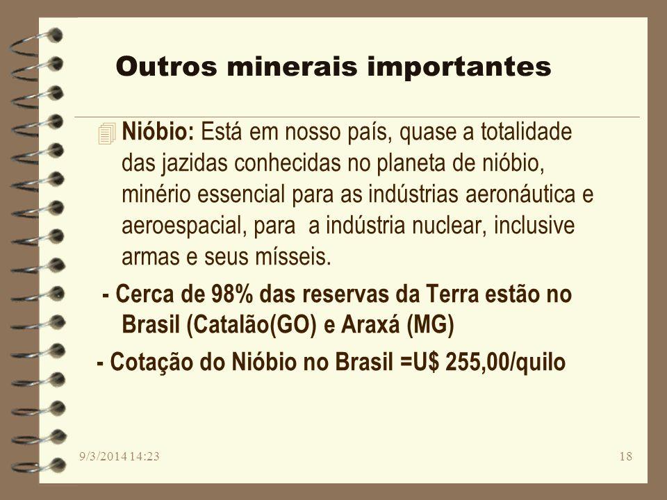 Outros minerais importantes