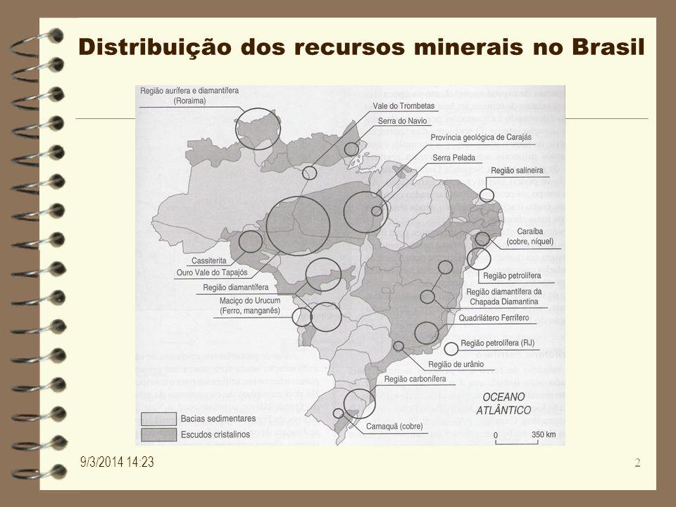 Distribuição dos recursos minerais no Brasil