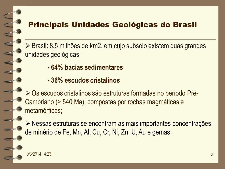 Principais Unidades Geológicas do Brasil