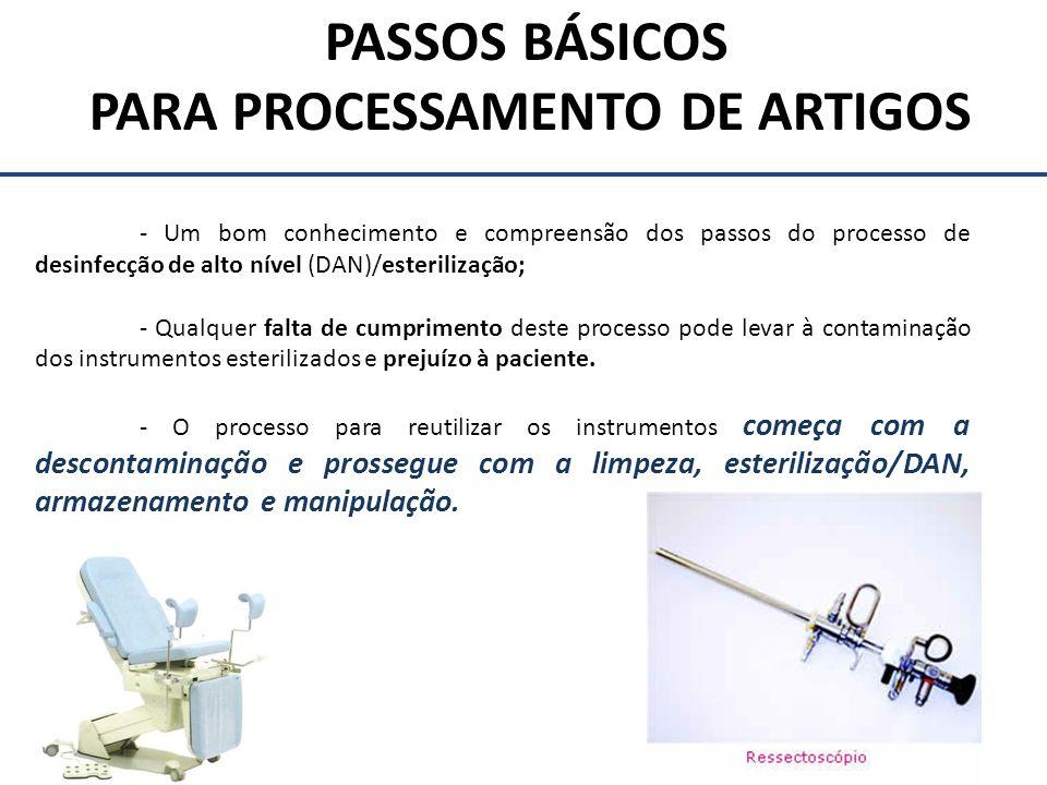 PARA PROCESSAMENTO DE ARTIGOS
