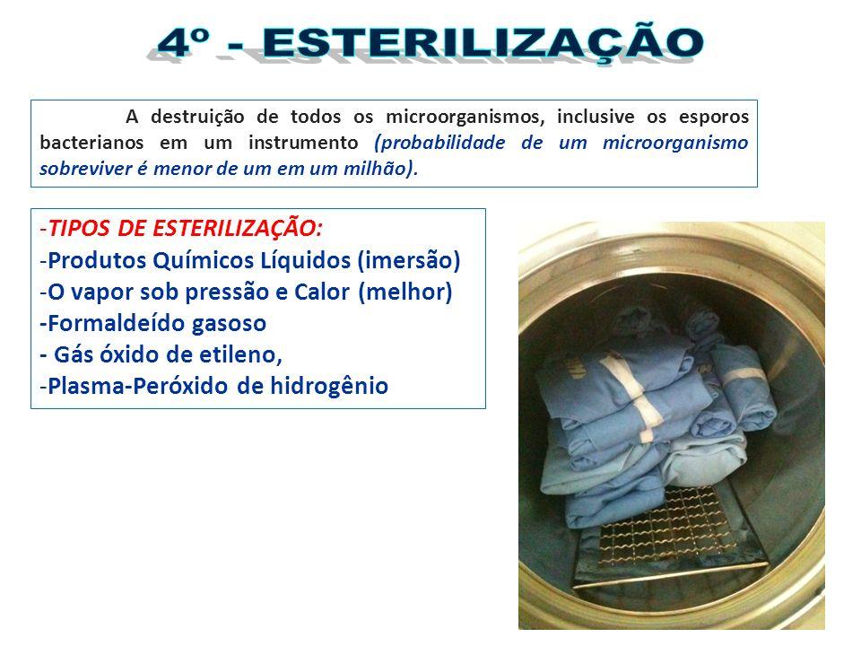 TIPOS DE ESTERILIZAÇÃO: Produtos Químicos Líquidos (imersão)