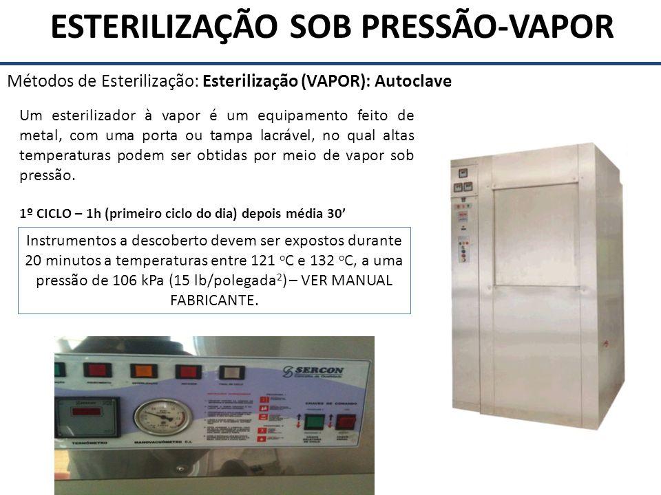 ESTERILIZAÇÃO SOB PRESSÃO-VAPOR