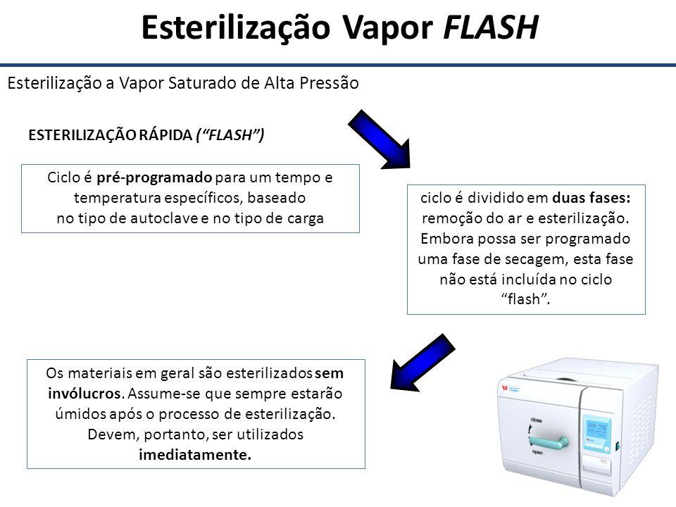 Esterilização Vapor FLASH