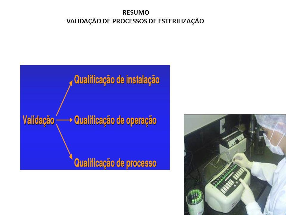 VALIDAÇÃO DE PROCESSOS DE ESTERILIZAÇÃO