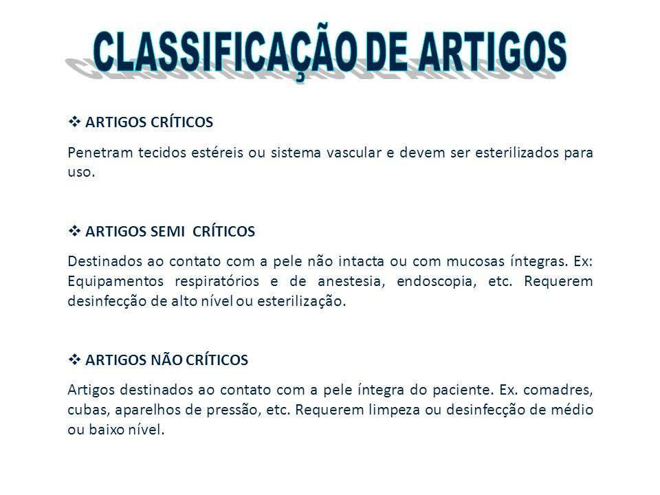 CLASSIFICAÇÃO DE ARTIGOS