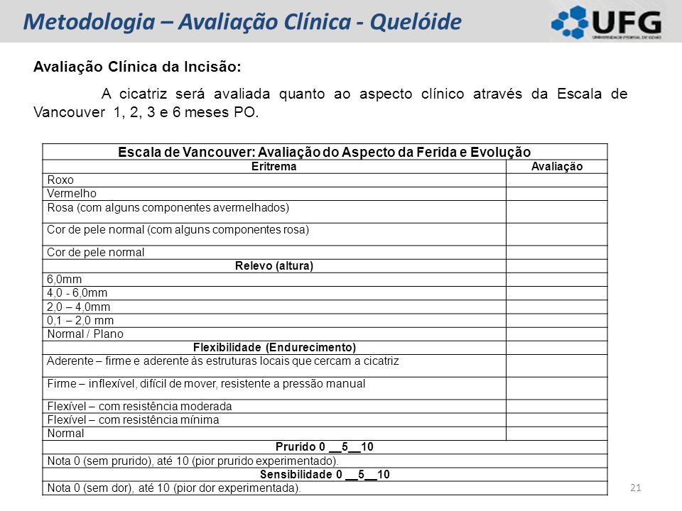 Metodologia – Avaliação Clínica - Quelóide