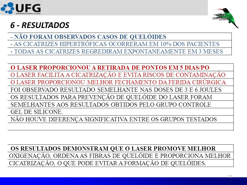 6 - RESULTADOS - NÃO FORAM OBSERVADOS CASOS DE QUELÓIDES