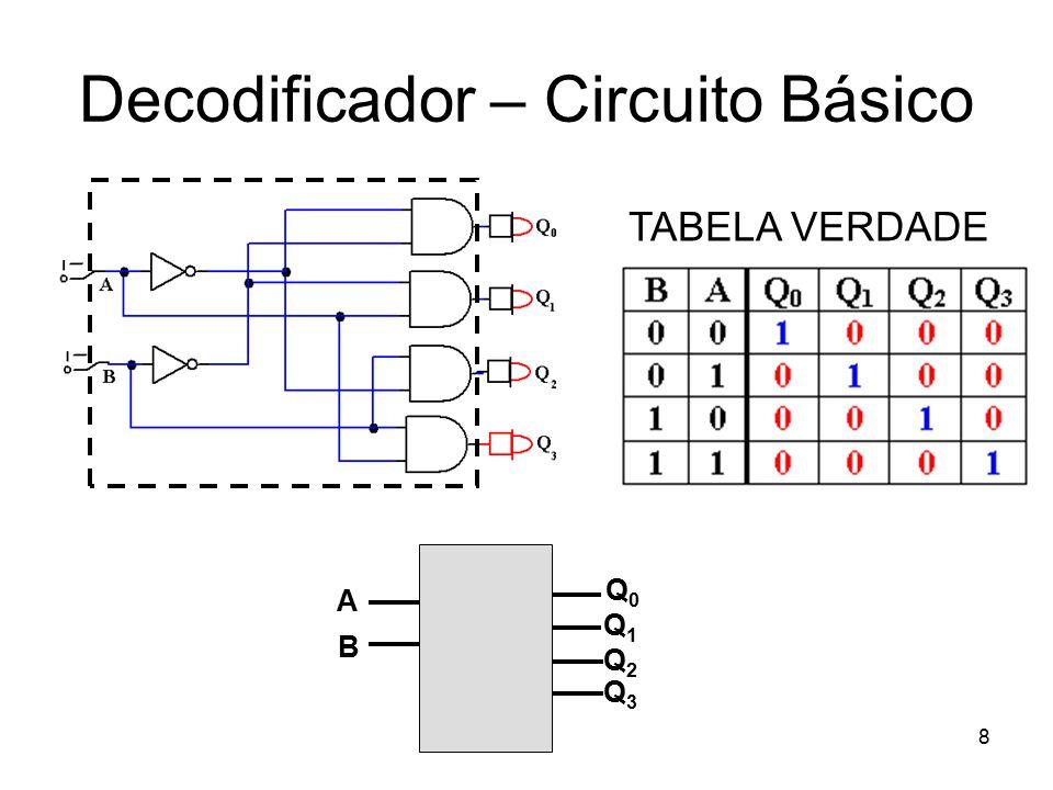 Circuito Basico : Decodificadores e codificadores ppt carregar