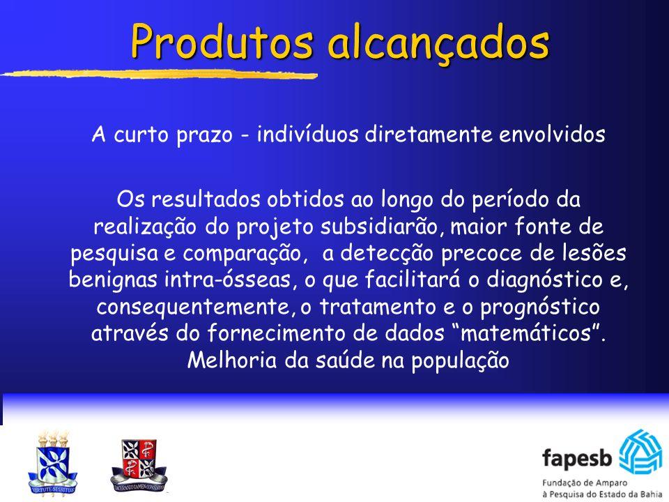 Produtos alcançados A curto prazo - indivíduos diretamente envolvidos