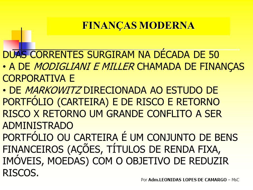 FINANÇAS MODERNA DUAS CORRENTES SURGIRAM NA DÉCADA DE 50