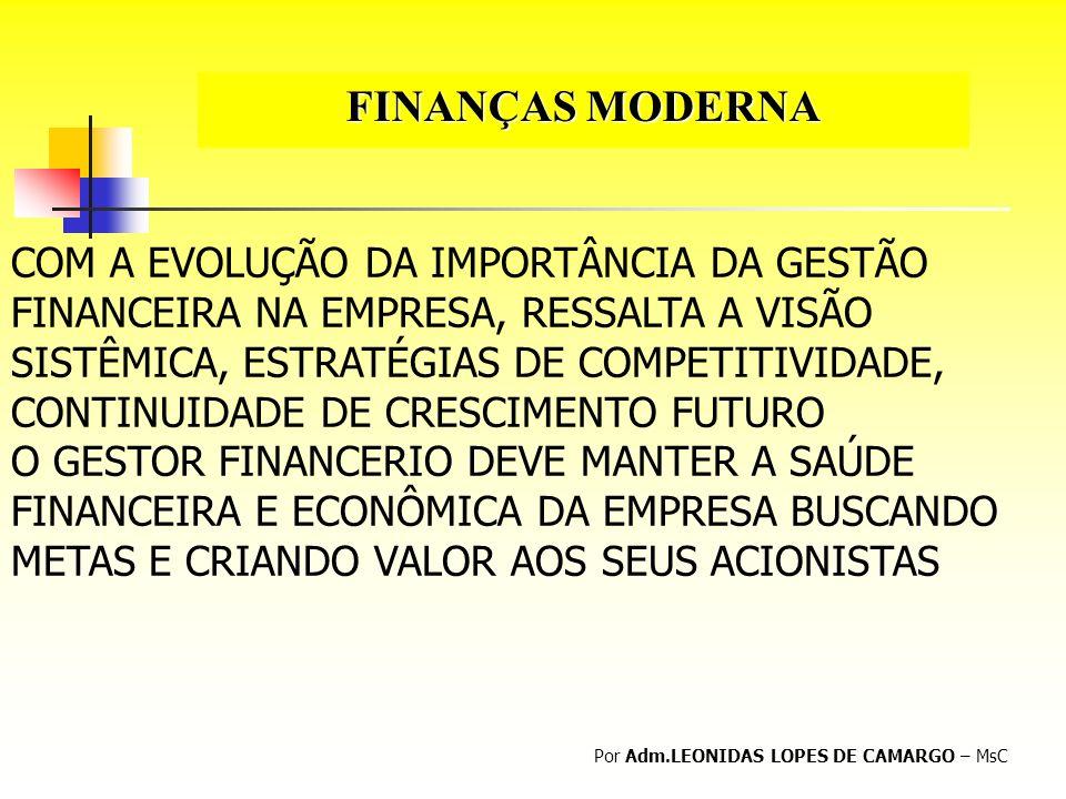 FINANÇAS MODERNA