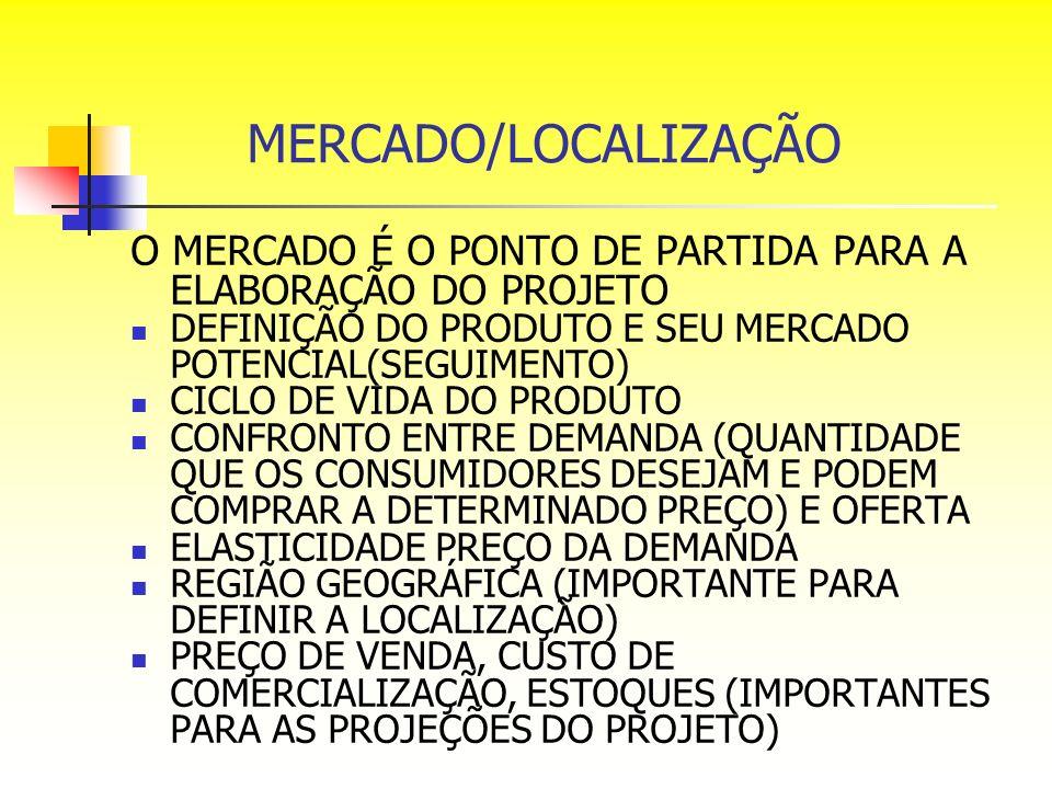 MERCADO/LOCALIZAÇÃO O MERCADO É O PONTO DE PARTIDA PARA A ELABORAÇÃO DO PROJETO. DEFINIÇÃO DO PRODUTO E SEU MERCADO POTENCIAL(SEGUIMENTO)