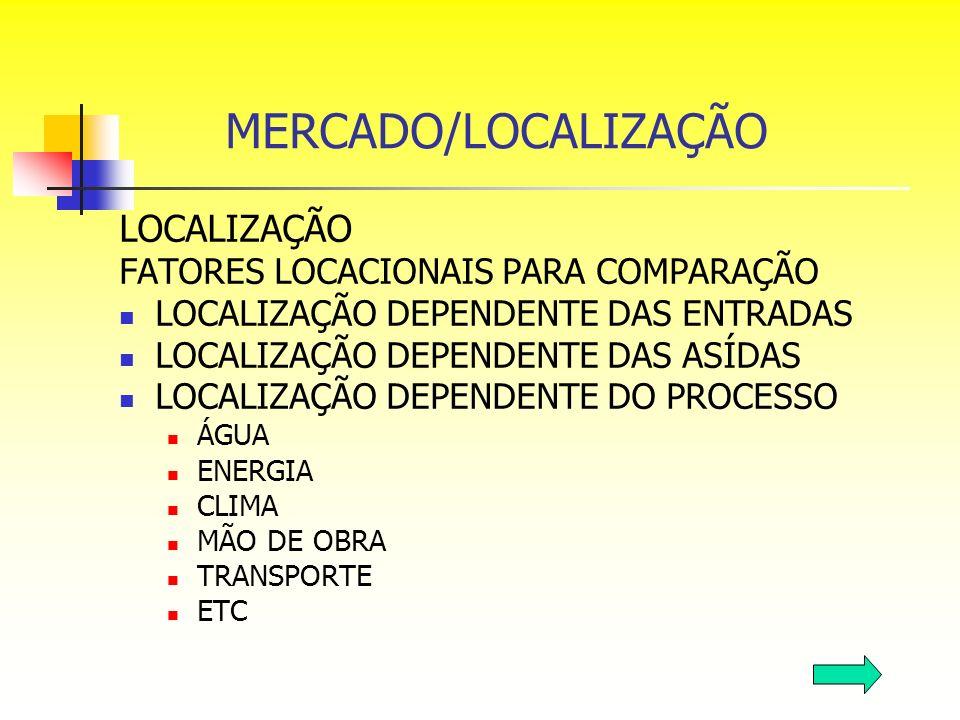 MERCADO/LOCALIZAÇÃO LOCALIZAÇÃO FATORES LOCACIONAIS PARA COMPARAÇÃO