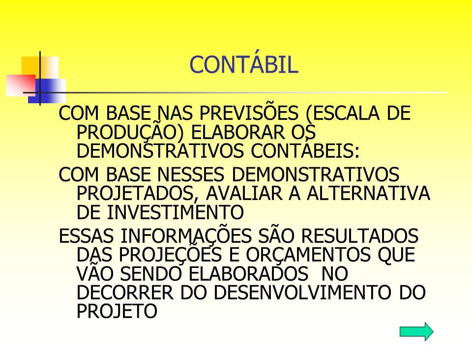 CONTÁBIL COM BASE NAS PREVISÕES (ESCALA DE PRODUÇÃO) ELABORAR OS DEMONSTRATIVOS CONTÁBEIS: