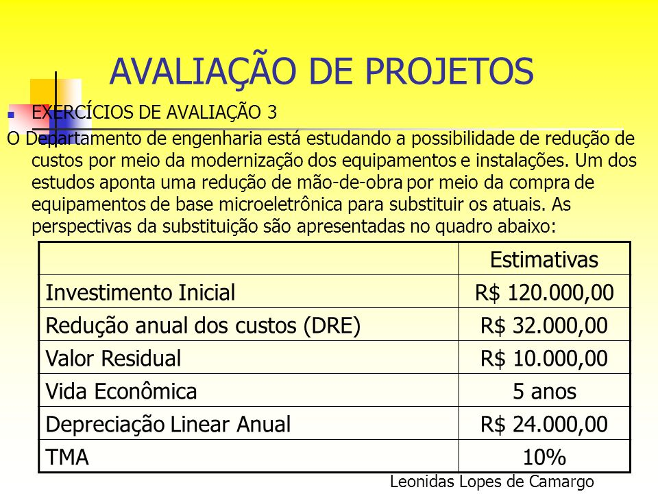 AVALIAÇÃO DE PROJETOS Estimativas Investimento Inicial R$ 120.000,00