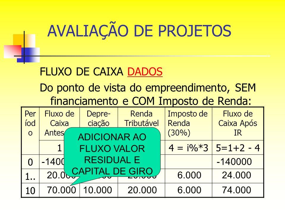 ADICIONAR AO FLUXO VALOR RESIDUAL E CAPITAL DE GIRO