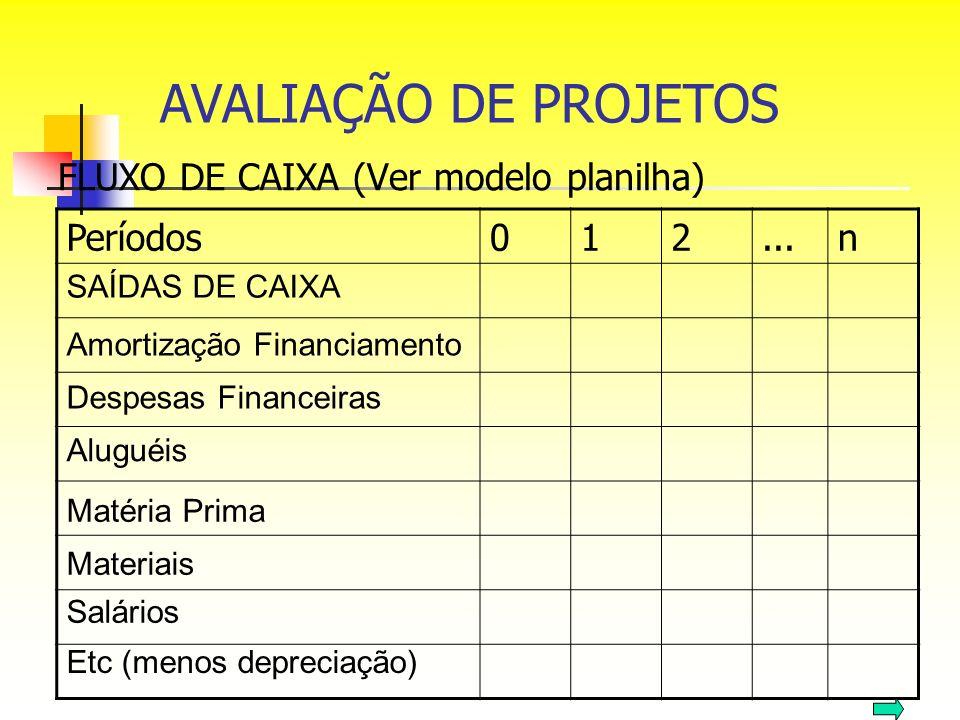AVALIAÇÃO DE PROJETOS FLUXO DE CAIXA (Ver modelo planilha) Períodos 1