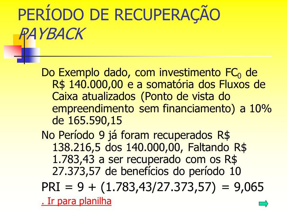 PERÍODO DE RECUPERAÇÃO PAYBACK