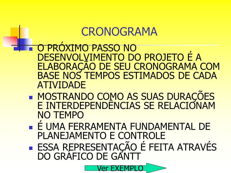CRONOGRAMAO PRÓXIMO PASSO NO DESENVOLVIMENTO DO PROJETO É A ELABORAÇÃO DE SEU CRONOGRAMA COM BASE NOS TEMPOS ESTIMADOS DE CADA ATIVIDADE.