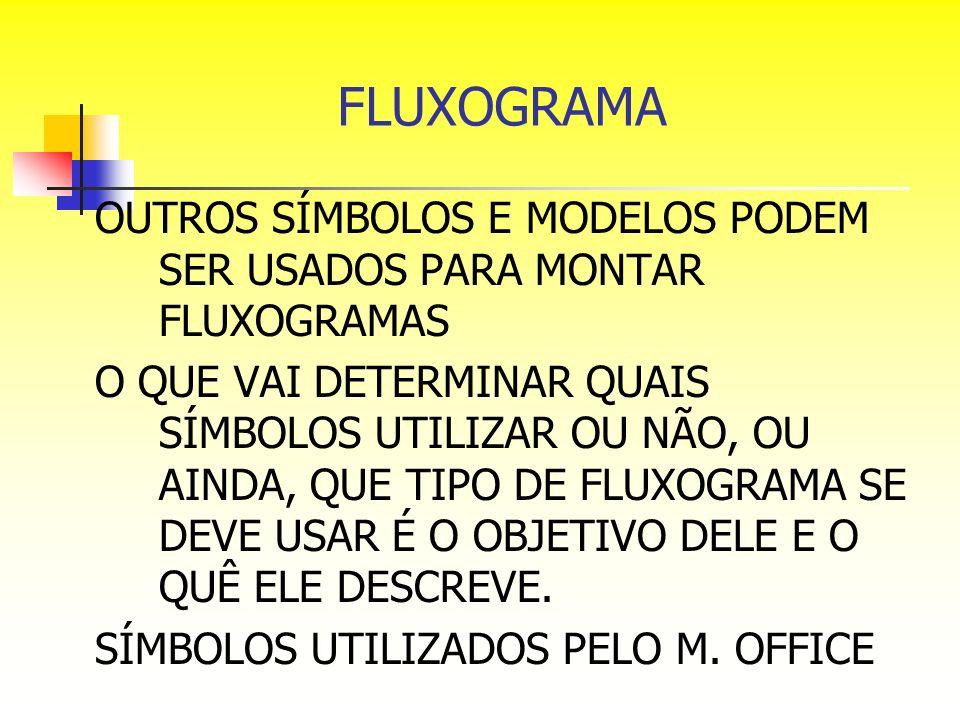 FLUXOGRAMA OUTROS SÍMBOLOS E MODELOS PODEM SER USADOS PARA MONTAR FLUXOGRAMAS.