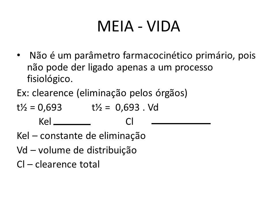 MEIA - VIDA Não é um parâmetro farmacocinético primário, pois não pode der ligado apenas a um processo fisiológico.
