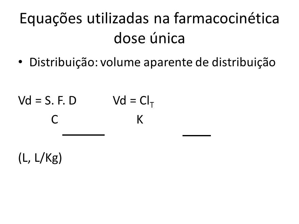 Equações utilizadas na farmacocinética dose única