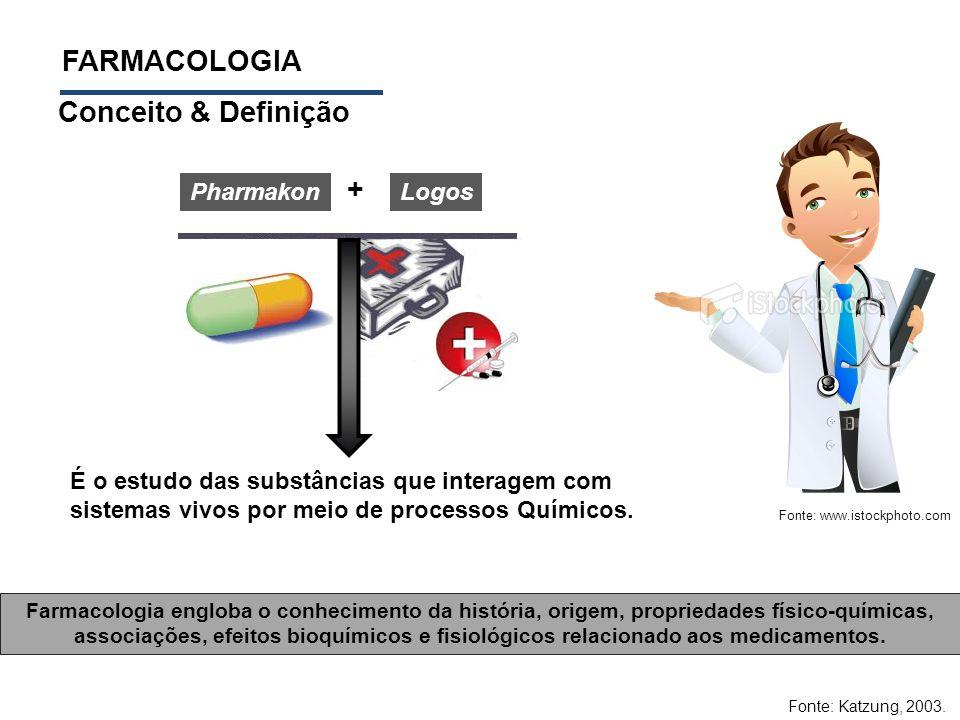 + FARMACOLOGIA Pharmakon Logos