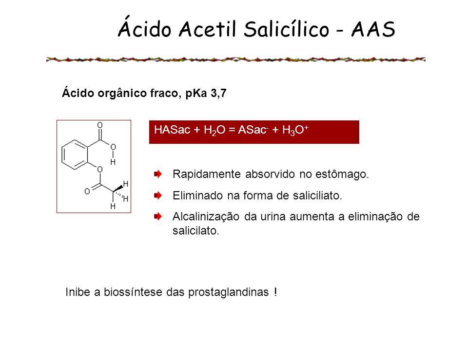 Ácido Acetil Salicílico - AAS