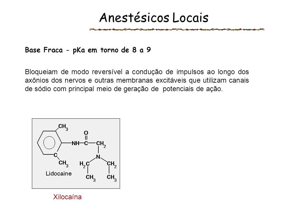 Anestésicos Locais Base Fraca - pKa em torno de 8 a 9