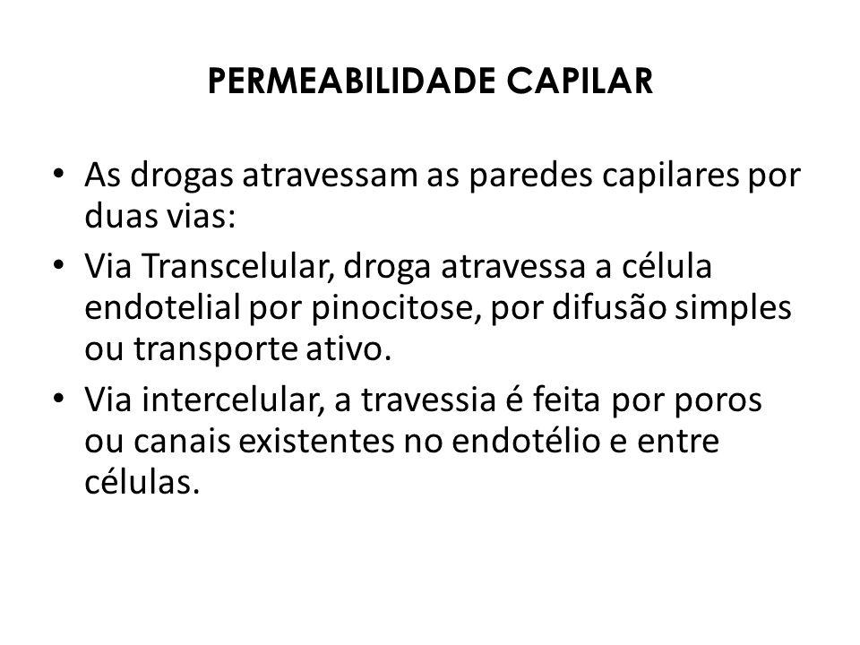 PERMEABILIDADE CAPILAR