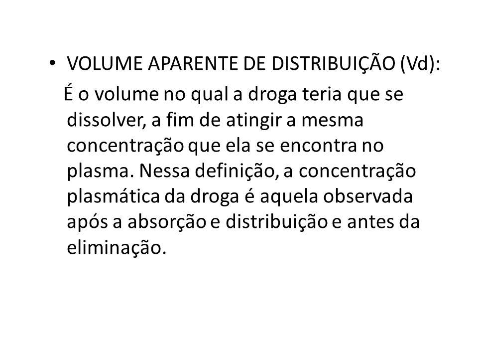 VOLUME APARENTE DE DISTRIBUIÇÃO (Vd):