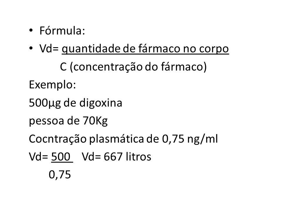 Fórmula: Vd= quantidade de fármaco no corpo. C (concentração do fármaco) Exemplo: 500µg de digoxina.