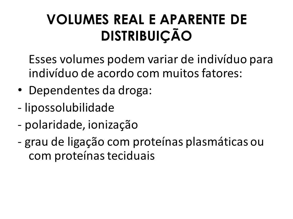 VOLUMES REAL E APARENTE DE DISTRIBUIÇÃO