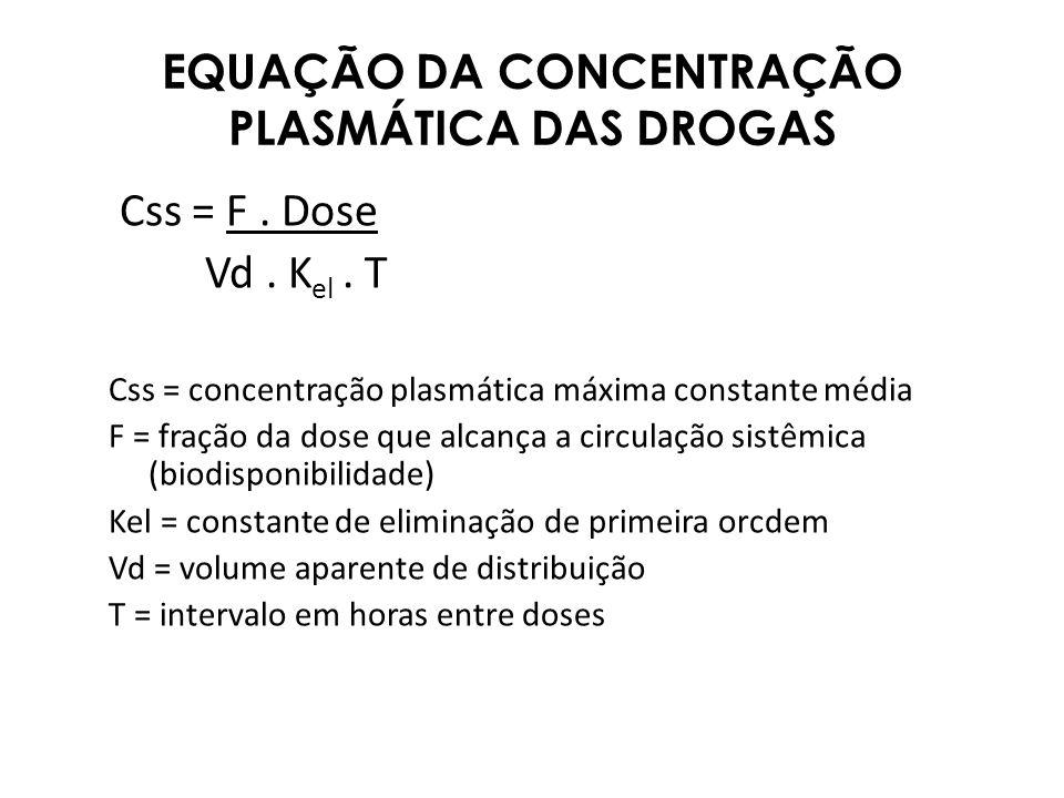 EQUAÇÃO DA CONCENTRAÇÃO PLASMÁTICA DAS DROGAS