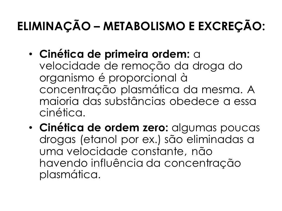 ELIMINAÇÃO – METABOLISMO E EXCREÇÃO: