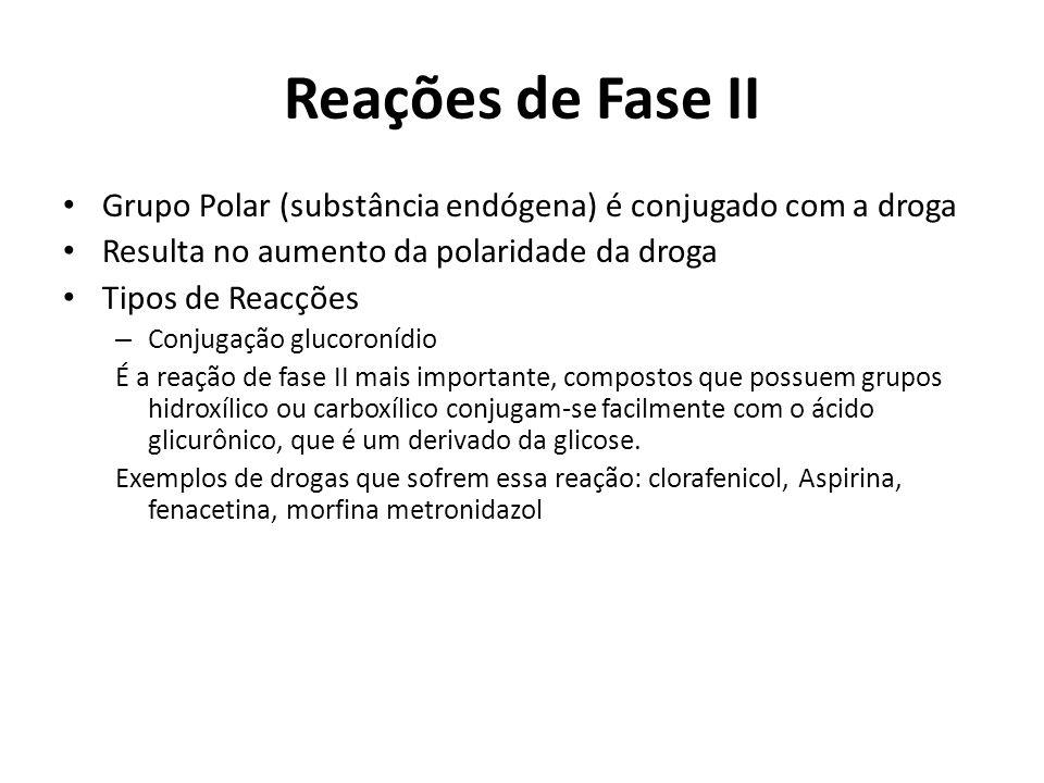 Reações de Fase II Grupo Polar (substância endógena) é conjugado com a droga. Resulta no aumento da polaridade da droga.
