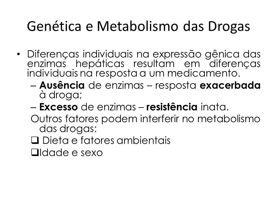 Genética e Metabolismo das Drogas