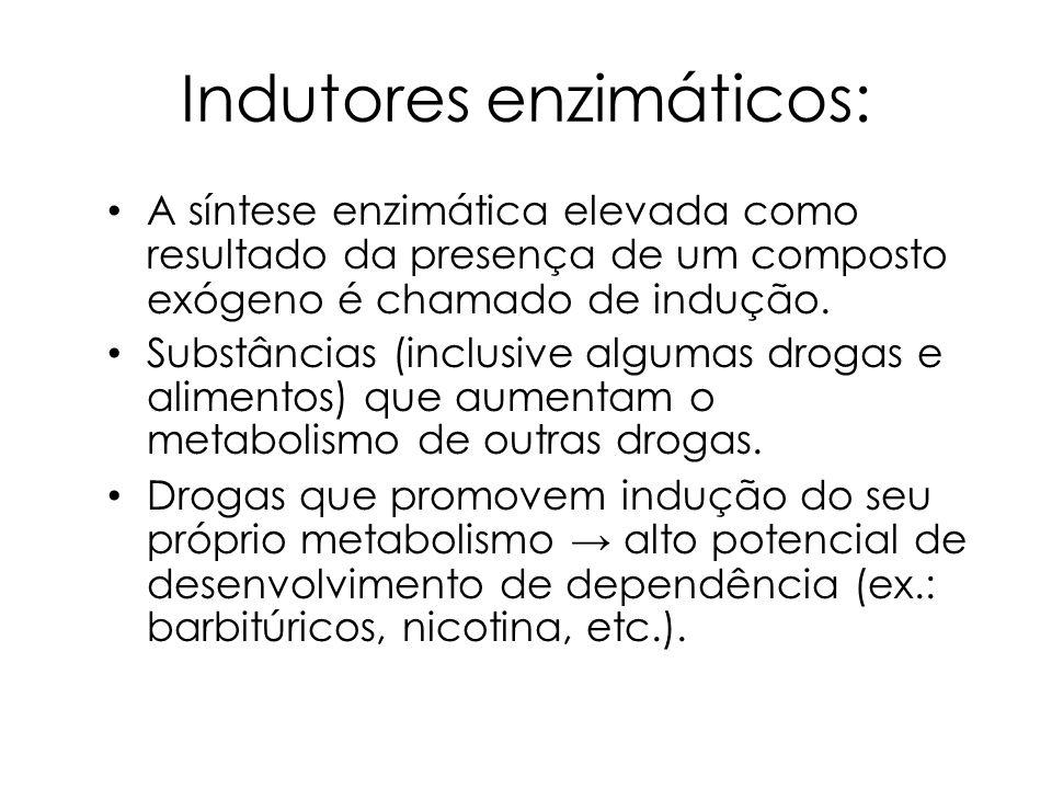Indutores enzimáticos:
