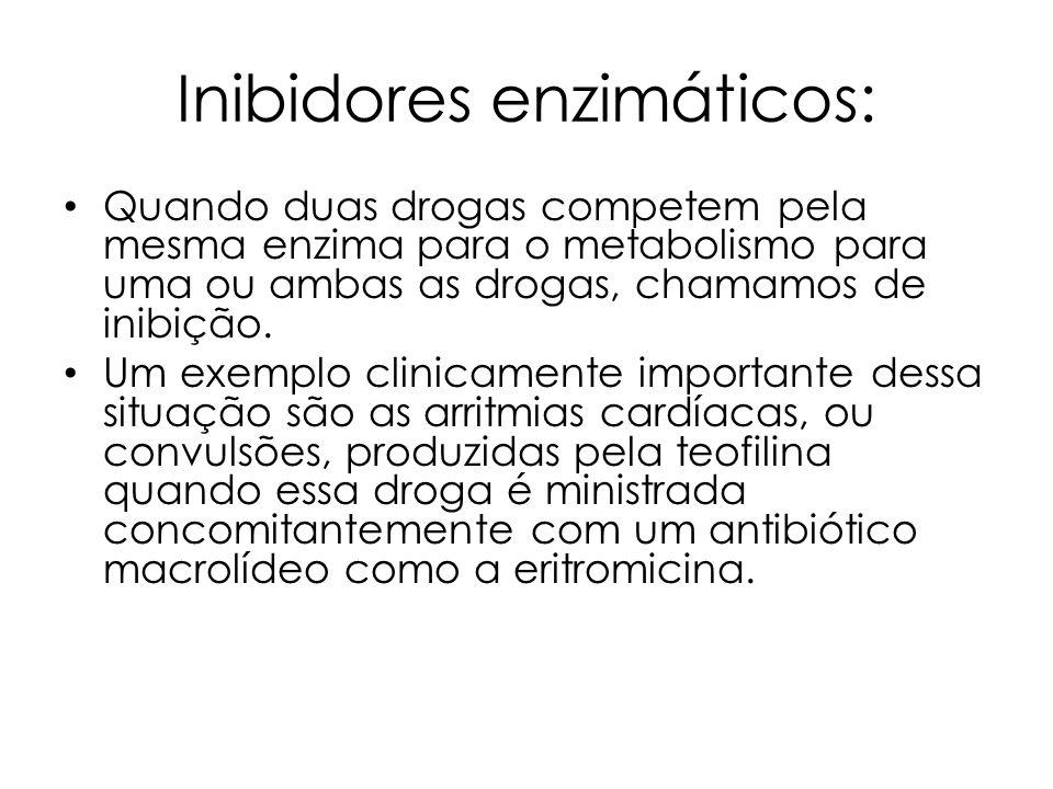 Inibidores enzimáticos: