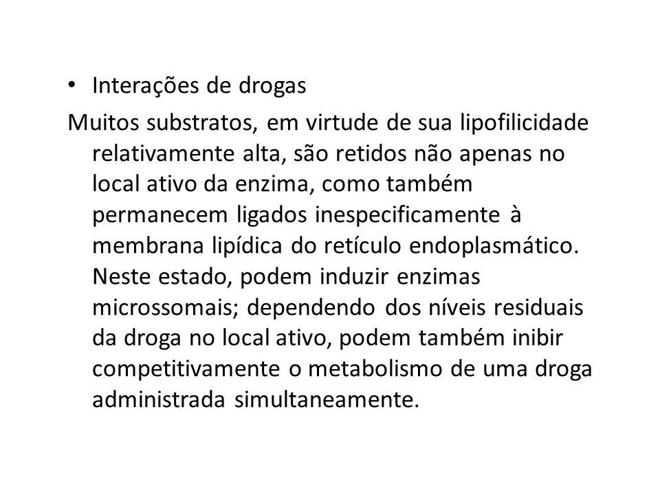 Interações de drogas