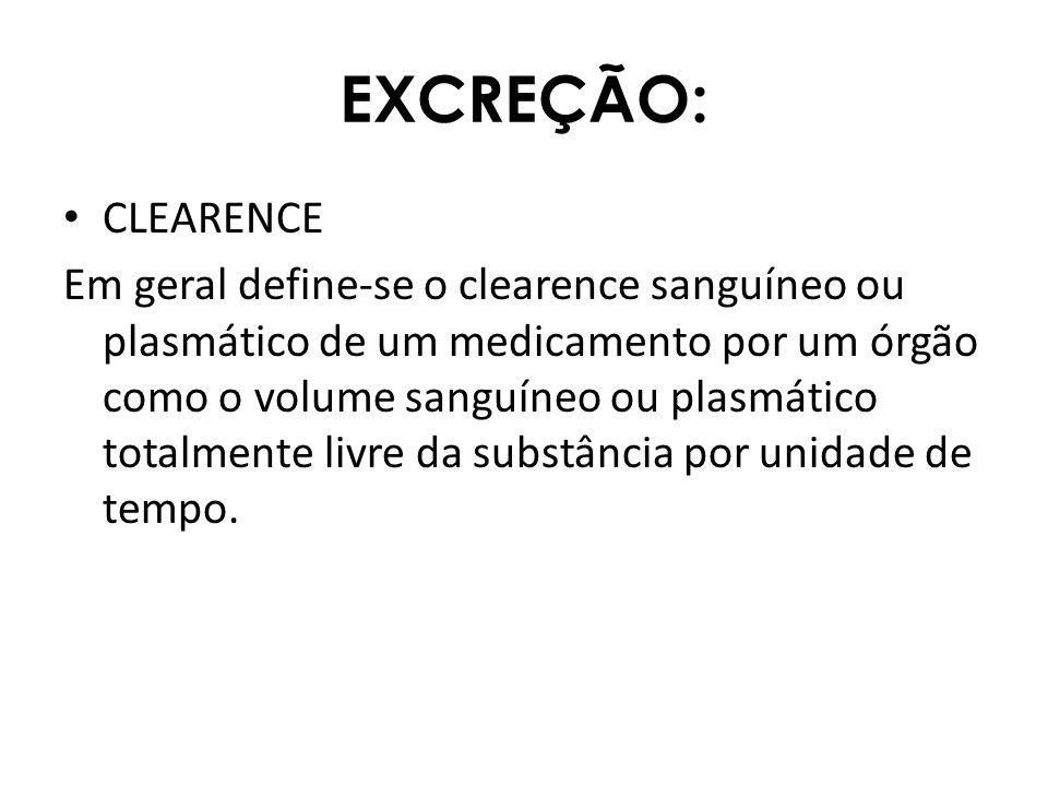 EXCREÇÃO: CLEARENCE.