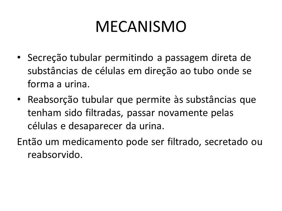 MECANISMO Secreção tubular permitindo a passagem direta de substâncias de células em direção ao tubo onde se forma a urina.