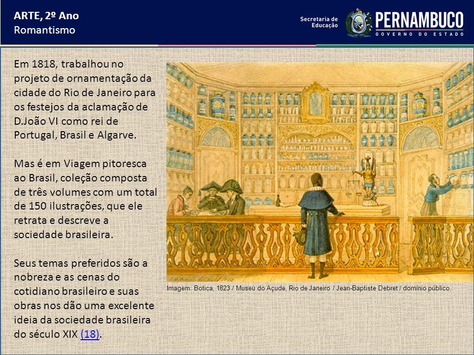 ARTE, 2º Ano Romantismo.