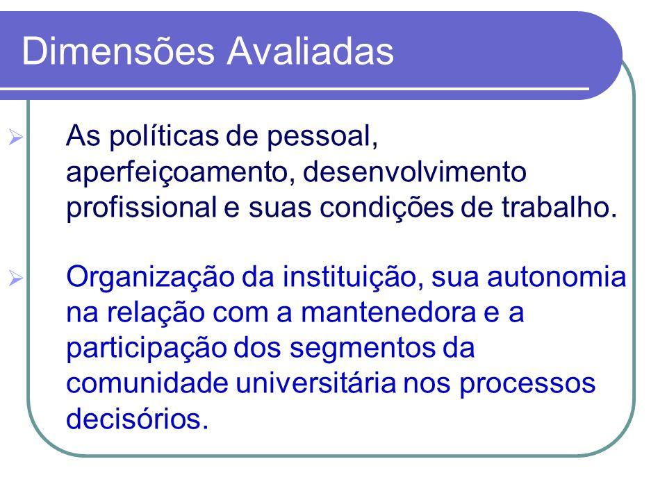 Dimensões AvaliadasAs políticas de pessoal, aperfeiçoamento, desenvolvimento profissional e suas condições de trabalho.
